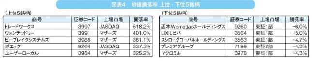1-1_図表4.JPG