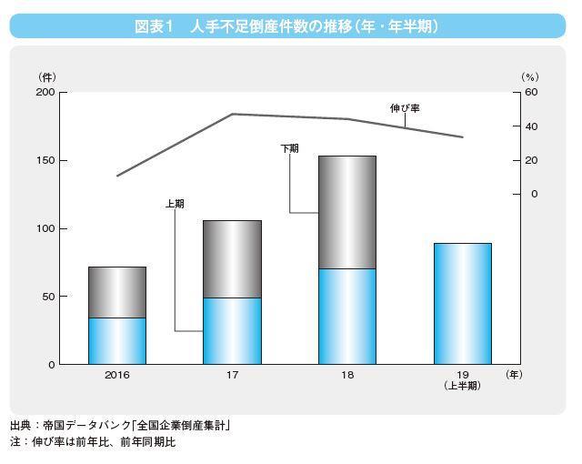1-1_図表1.JPG
