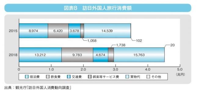 図表8.jpg