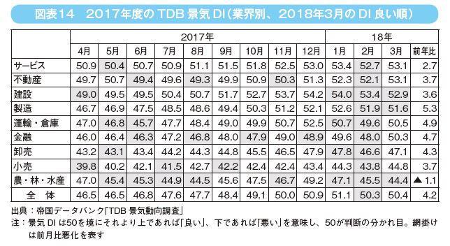 1-1_図表14.JPG