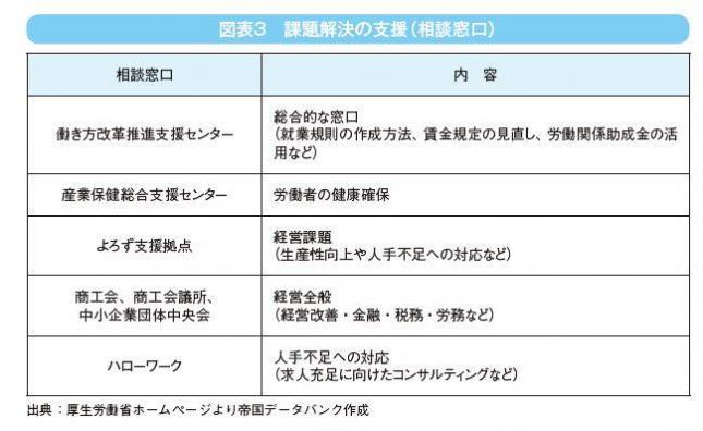 1-1_図表3.JPG