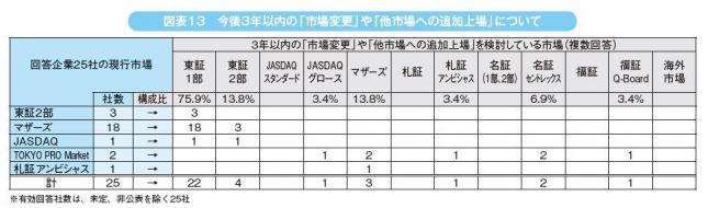 1-1_図表13.JPG