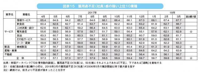 1-1_図表15.JPG