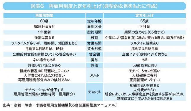 1-1_図表6.JPG