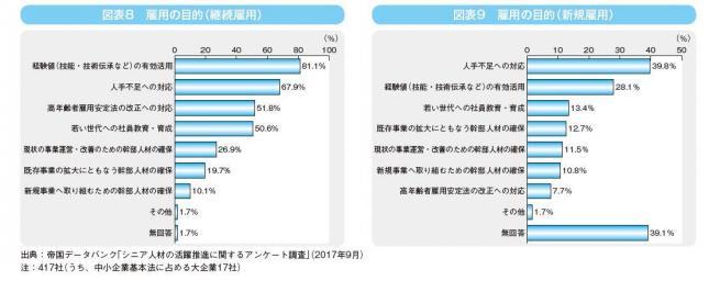1-1_図表8・9.JPG