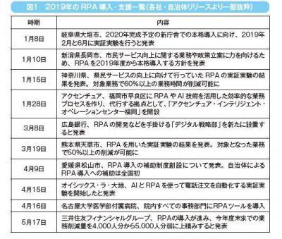 1-7_図1(まとめ).JPG