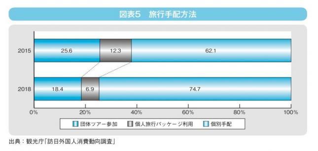 図表5.jpg