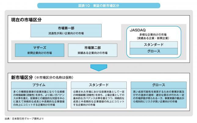 図表10.jpg