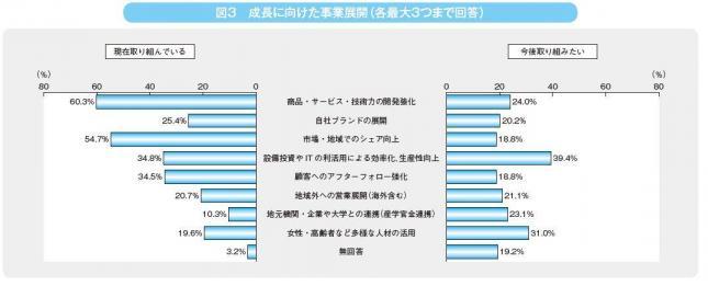 1-1_図3.JPG