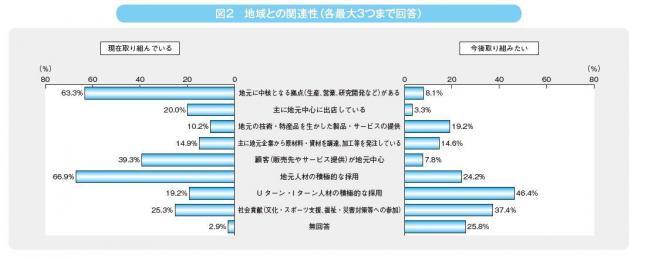 1-1_図2.JPG