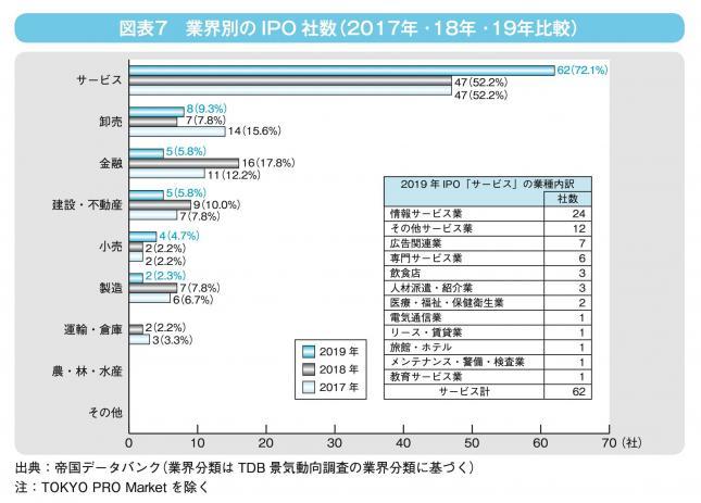 図表7.jpg