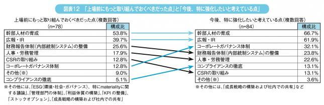 図表12.jpg