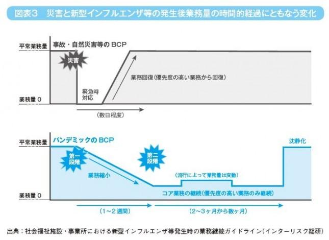 図表3.JPG