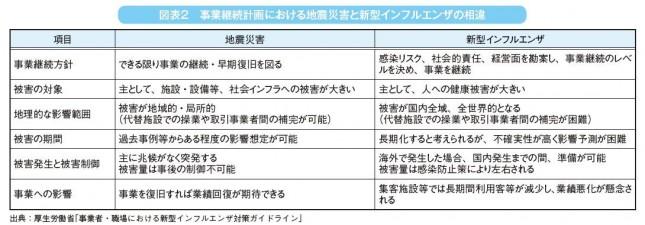 図表2.JPG