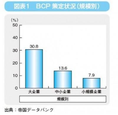 図表1.JPG
