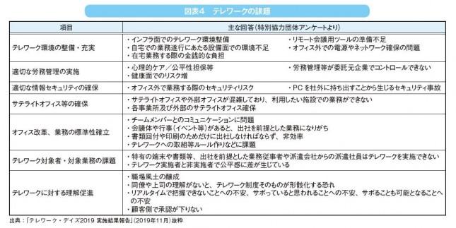 図表4.JPG