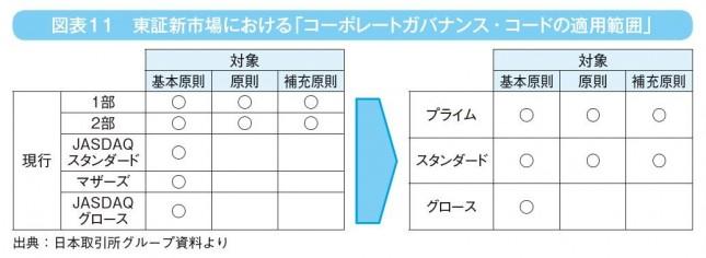 図表11.JPG