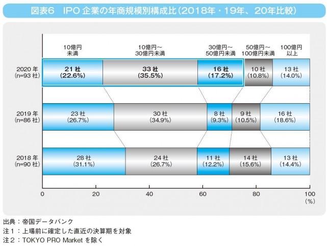 図表6.JPG