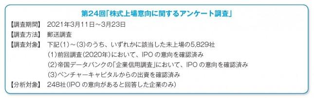 アンケート調査概要.JPG