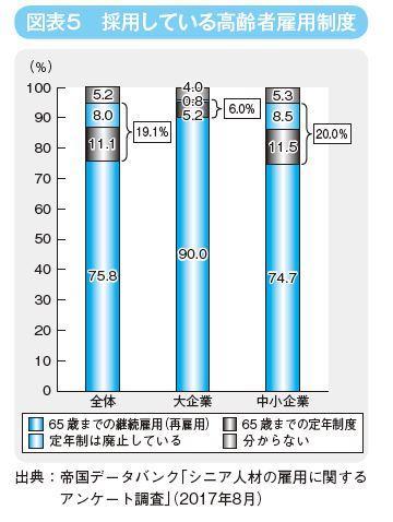 1-1_図表5.JPG