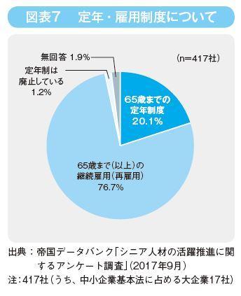 1-1_図表7.JPG